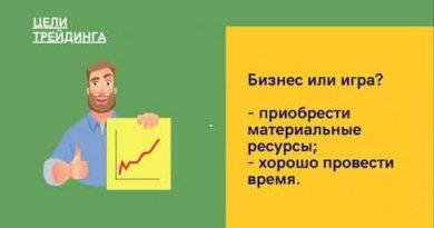 Финансовый ландшафт трейдинга